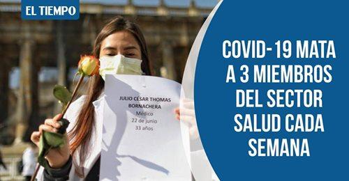 Covid-19 en personal de la salud: 99 muertes y casi 20.000 casos